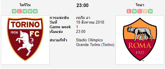 ทีเด็ดฟุตบอล กัลโช่ เซเรียอา โตริโน่ (+0.5) เอเอส โรม่า