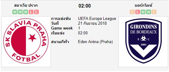 ทีเด็ดฟุตบอล ยูโรป้า ลีก (เช็ก) [D1-1]สลาเวีย ปราก (-0/0.5) บอร์กโดซ์[D1-19] (เช็ก)