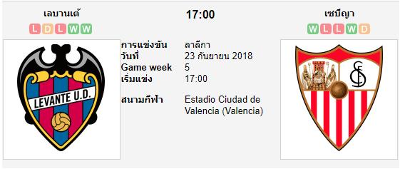 ทีเด็ดฟุตบอล ลาลีกา สเปน เลบานเต้[11] (+0/0.5) เซบีย่า[12]
