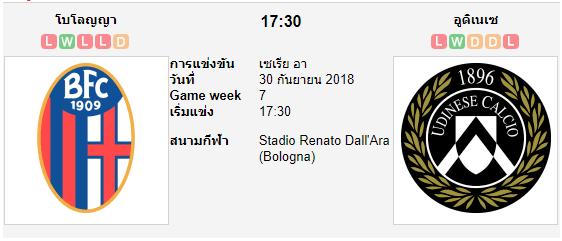 ทีเด็ดฟุตบอล กัลโช่ เซเรีย อา อิตาลี โบโลญญ่า[18] (-0) อูดิเนเซ่[11]