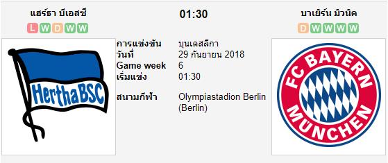 ทีเด็ดฟุตบอล บุนเดสลีก้า เยอรมัน แฮร์ธ่า เบอร์ลิน[5] (+1.5/2) บาเยิร์น มิวนิค[1]