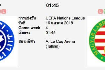 ทีเด็ดฟุตบอล ยูฟ่า เนชั่นส์ ลีก [C2-4]เอสโตเนีย (+0/0.5) ฮังการี่[C2-3]