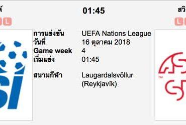 ทีเด็ดฟุตบอลยูฟ่า เนชันส์ ลีก [A2-3]ไอซ์แลนด์ (+0.5/1) สวิตเซอร์แลนด์ [A2-2]