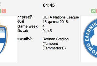 ทีเด็ดฟุตบอล ยูฟ่า เนชั่นส์ ลีก [C2-1]ฟินแลนด์ (+0/0.5) กรีซ[C2-2]