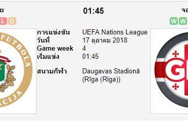 ทีเด็ดฟุตบอล ยูฟ่า เนชันส์ ลีก ลัตเวีย[D1-3] (+0.5) จอร์เจีย[D1-1]