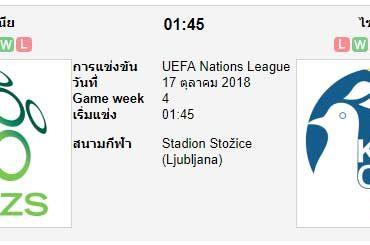 ทีเด็ดฟุตบอล ยูฟ่า เนชันส์ ลีก สโลวีเนีย[C3-4] (-0.5/1) ไซปรัส[C3-3]