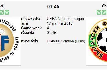 ทีเด็ดฟุตบอล ยูฟ่า เนชันส์ ลีก นอร์เวย์[C3-2] (-0.5/1) บัลแกเรีย[C1-1]