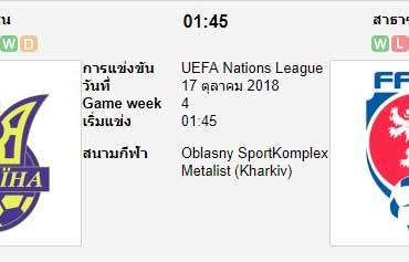ทีเด็ดฟุตบอล ยูฟ่า เนชันส์ ลีก ยูเครน[B1-1] (-0.5/1) สาธารณรัฐเช็ก[B1-2]