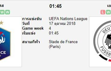 ทีเด็ดฟุตบอล ยูฟ่า เนชันส์ ลีก ฝรั่งเศส[A3-1] (-0.5/1) เยอรมนี[A3-2]