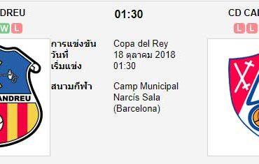 ทีเด็ดฟุตบอล โกปา เดล เรย์ สเปน [D5-5]ซานแอนดรู (+0/0.5) กาลาฮอร์ร่า[D3B-7]