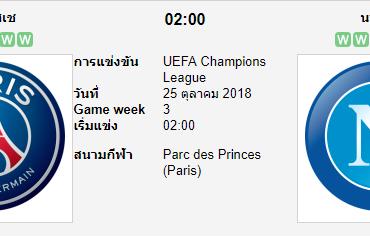 ทีเด็ดฟุตบอล ยูฟ่า แชมเปี้ยนส์ลีก [D1-1]ปารีส แซงต์ แชร์กแมง (-1/1.5) นาโปลี[D1-2]