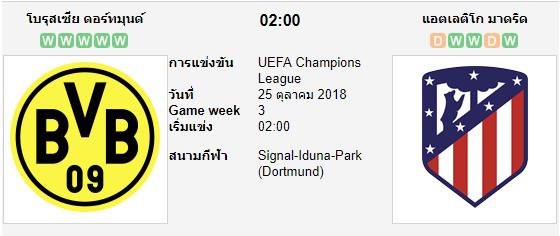 ทีเด็ดฟุตบอล ยูฟ่า แชมเปี้ยนส์ลีก [D1-1]โบรุสเซีย ดอร์ทมุนด์ (-0/0.5) แอตเลติโก้ มาดริด[D1-5]