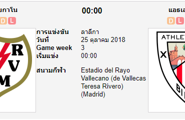 ทีเด็ดฟุตบอล ลาลีกา สเปน ราโย่ บาเยกาโน่[19] (+0/0.5) แอธเลติก บิลเบา[17]