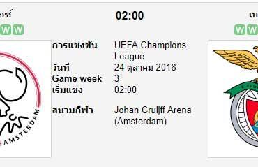 ทีเด็ดฟุตบอล ยูฟ่า แชมเปี้ยนส์ ลีก [D1-2]อาแจกซ์ อัมสเตอร์ดัม (-0.5) เบนฟิก้า[D1-1]