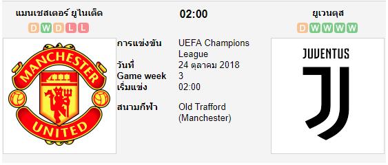 ทีเด็ดฟุตบอล ยูฟ่า แชมเปี้ยนส์ ลีก [PR-10]แมนเชสเตอร์ ยูไนเต็ด (+0/0.5) ยูเวนตุส[D1-1]