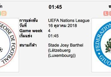 ทีเด็ดฟุตบอล ยูฟ่า เนชั่นส์ ลีก [D2-2]ลักเซมเบิร์ก (-2.5/3) ซานมารีโน่[D2-4]