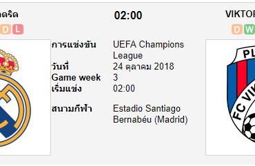 ทีเด็ดฟุตบอล ยูฟ่า แชมเปี้ยนส์ ลีก [D1-7]เรอัล มาดริด (-3) วิคตอเรีย พัลเซ่น[D1-1]